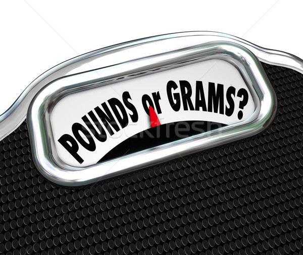 Pounds or Grams Words Scale Unit Measurement Standards Stock photo © iqoncept