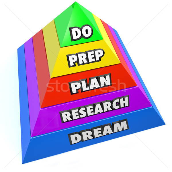 Do Achieve Success Pyramid Steps Instructions Stock photo © iqoncept
