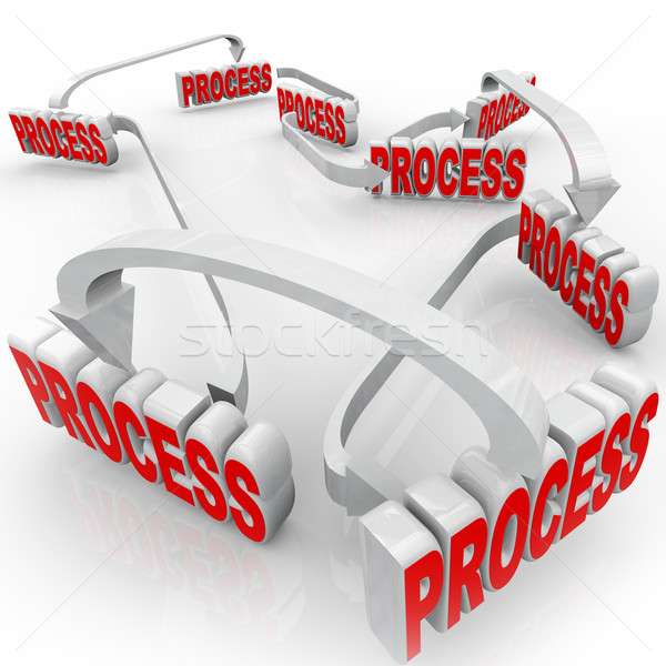 Process System 3d Words Instructions Steps Procedure Stock photo © iqoncept
