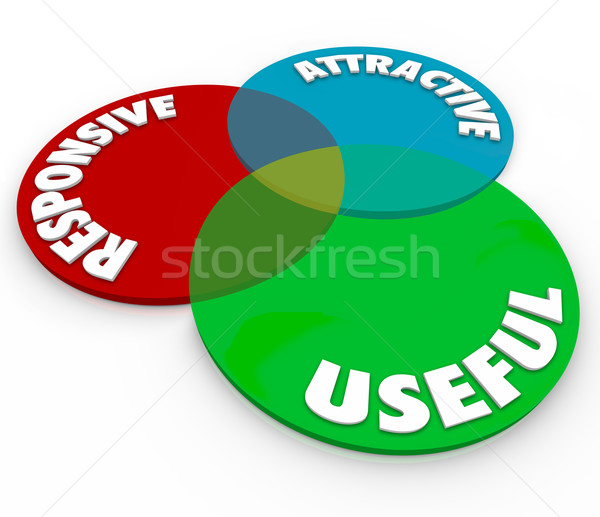 Responsive Attractive Useful Design Website Development Stock photo © iqoncept
