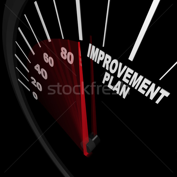 Improvement Plan Speedometer - Change for Success Stock photo © iqoncept
