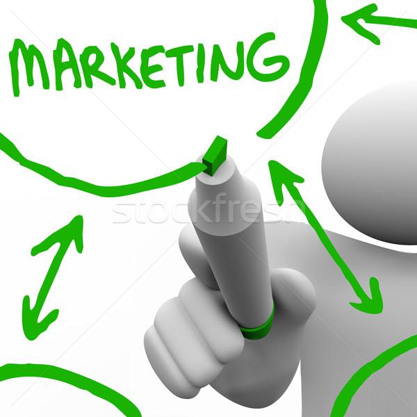 Foto stock: Dibujo · comercialización · diagrama · de · flujo · bordo · persona · marcador