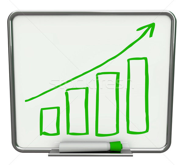 Growth Bars and Arrow on Dry Erase Board with Marker Stock photo © iqoncept