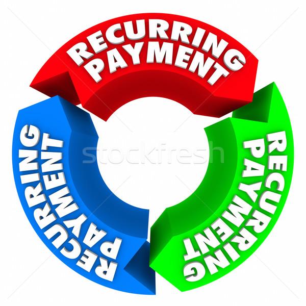 Betaling facturering plan automatisch cyclus pijlen Stockfoto © iqoncept