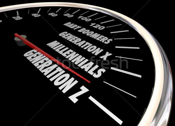 Generation X Y Z Millennials Speedometer Words 3d Illustration Stock photo © iqoncept