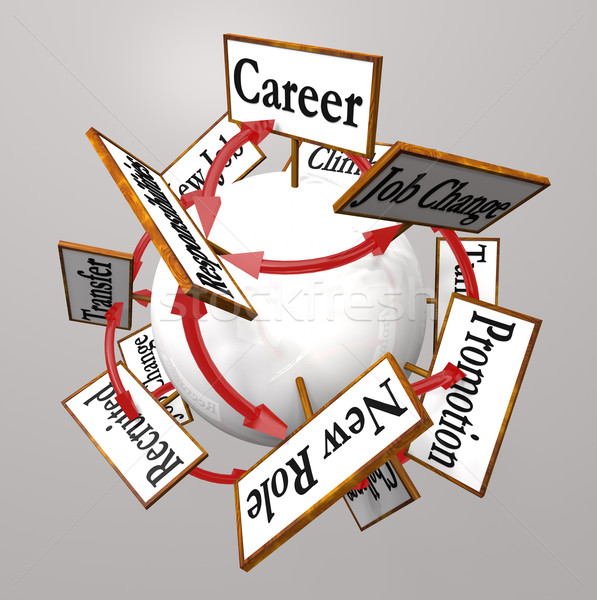 Career Signs Professional Job Path Promotion Change Stock photo © iqoncept