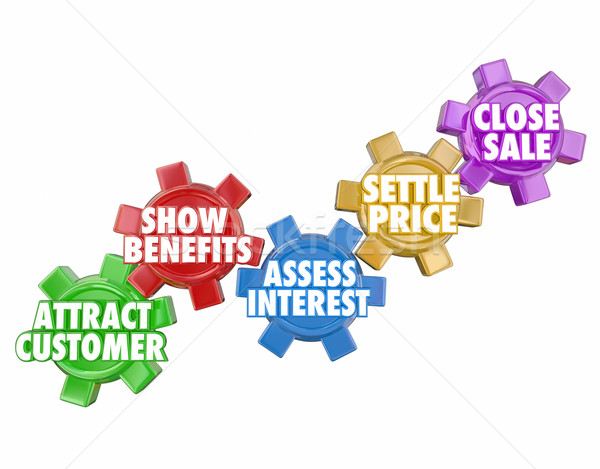 Sales Process Close Deal Selling to Customers Prospects Words Ge Stock photo © iqoncept