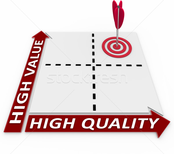 High Quality and Value on Matrix Ideal Product Planning Stock photo © iqoncept