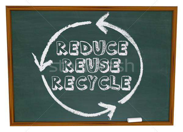 Reduce Reuse Recycle - Chalkboard Stock photo © iqoncept