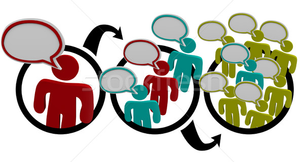 Viral marketing mot bouche diagramme personne Photo stock © iqoncept