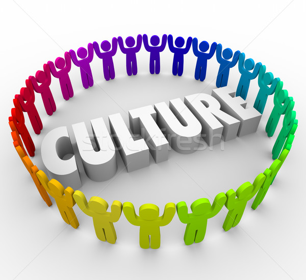 Culture Shared Belief Language Values People Society Community Stock photo © iqoncept