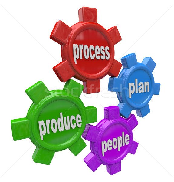 People Plan Process Produce 4 Principles of Business Gears Stock photo © iqoncept