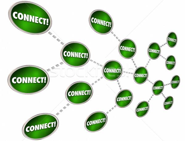 Móc link sieci słowo circles łańcuchy Zdjęcia stock © iqoncept