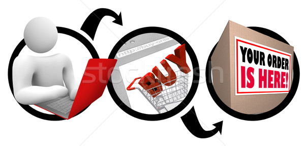 Easy Shopping Online e-Commerce Fast Delivery Box Stock photo © iqoncept