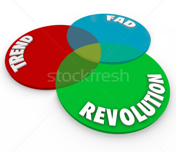 Trend Fad Revolution Venn Diagram New Innovation Change Fashion Stock photo © iqoncept