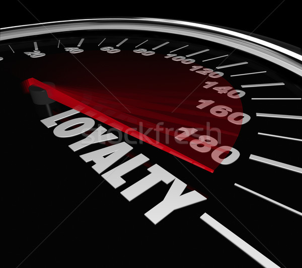 Loyalty Word Speedometer Measuring Return Repeat Customer Stock photo © iqoncept