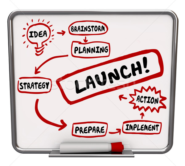 Stock photo: Launch New Business Dry Erase Board Plan Strategy Success Start