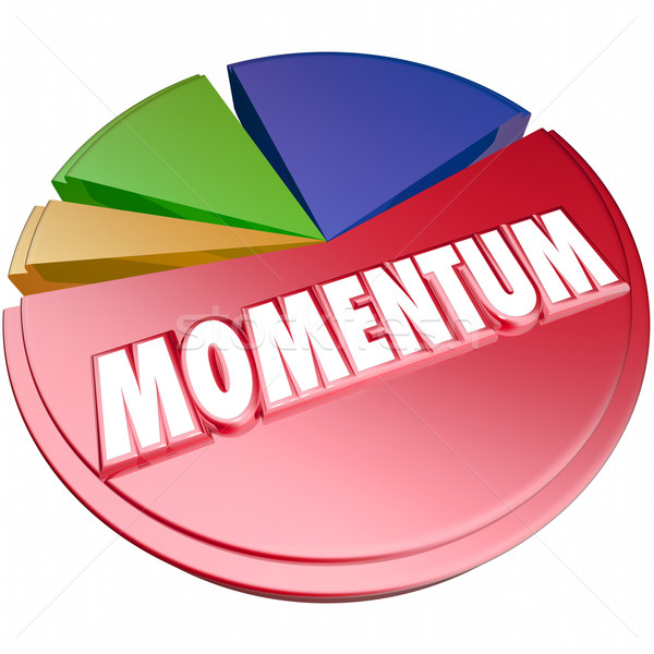 Momentum Word Pie Chart 3d Measuring Forward Movement Stock photo © iqoncept