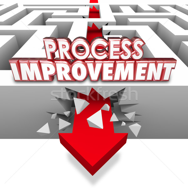Process Improvement 3d Words Arrow Breaking Through Maze Walls Stock photo © iqoncept
