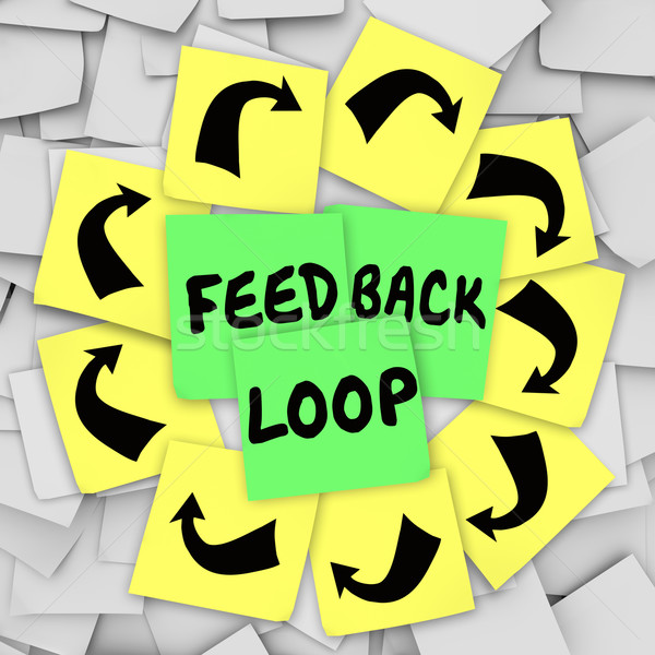 Feedback Loop Sticky Note Bulletin Board Circular Repeating Cycl Stock photo © iqoncept