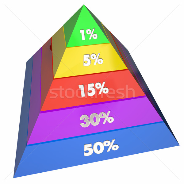 One Percent 1 Elite Groups Population Pyramid 3d Illustration Stock photo © iqoncept