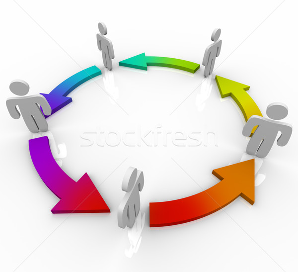 Stock photo: People Connected Arrows Circle Colors Change
