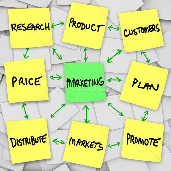 Marketing principes sticky notes workflow geschreven business Stockfoto © iqoncept