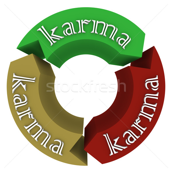 Karma Arrows Going Coming Around Cycle Fate Destiny Stock photo © iqoncept