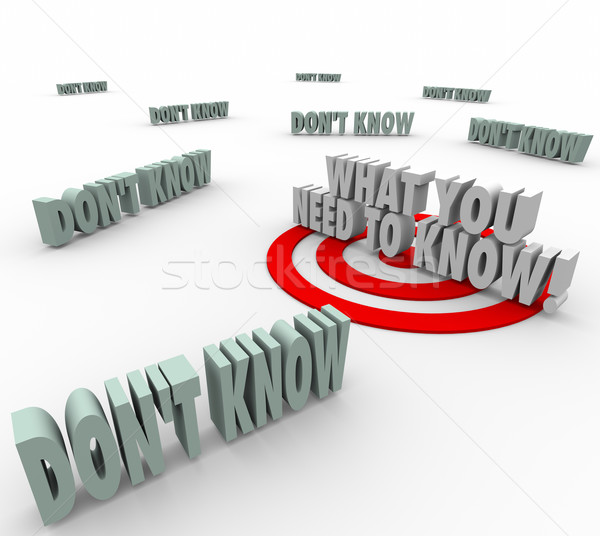 What You Need to Know 3d Words Necessary Required Information Stock photo © iqoncept