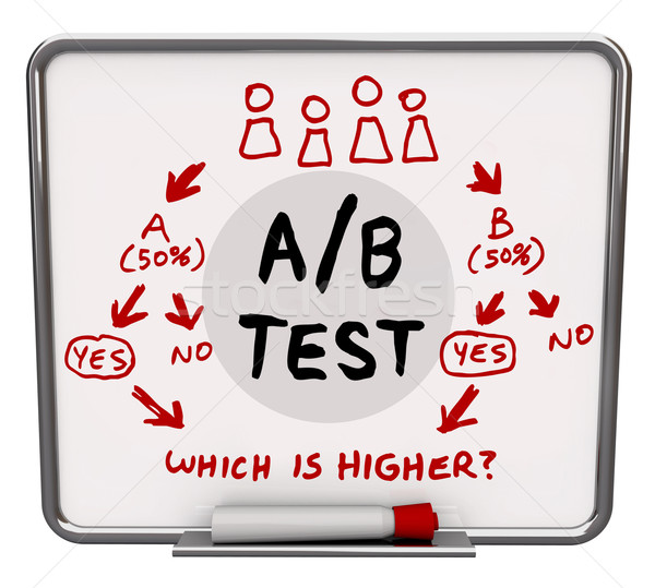 A/B Test Diagram Words Dry Erase Board Explained Stock photo © iqoncept