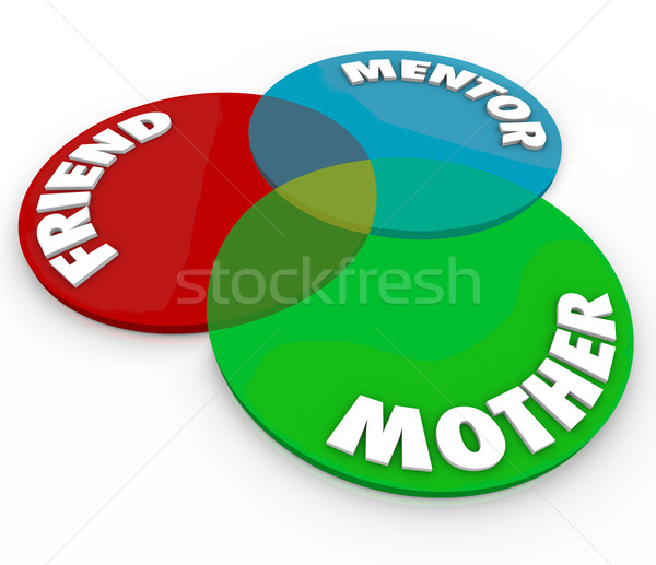Mother Venn Diagram Friend Mentor Special Relationship Roles Stock photo © iqoncept