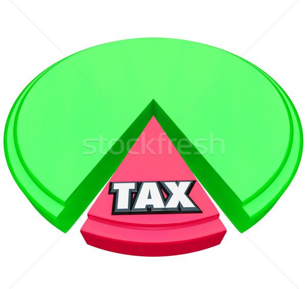 Adó kördiagram százalék számítás adózás visszatérés Stock fotó © iqoncept