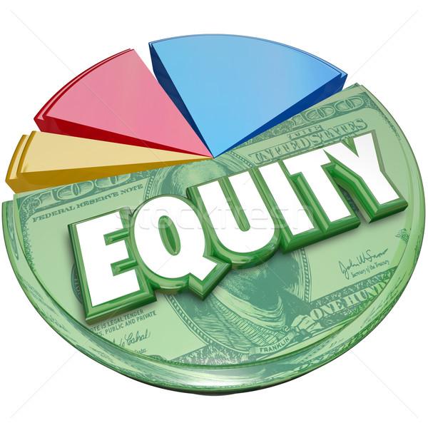 капитал 3D слово заем баланса Сток-фото © iqoncept