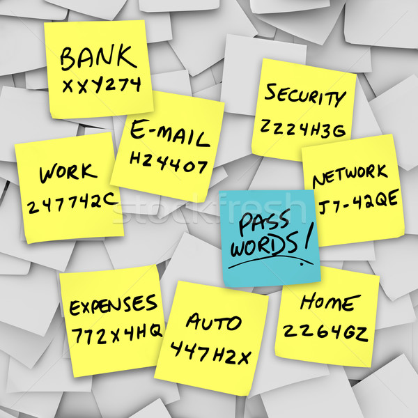 Stock photo: Passwords Written on Sticky Notes