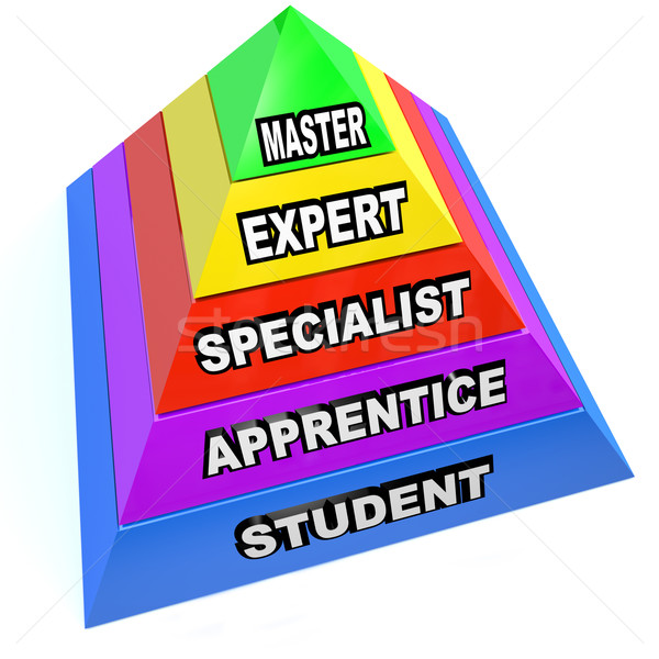 Pyramid of Expert Mastery Skills Rise from Student to Master Stock photo © iqoncept