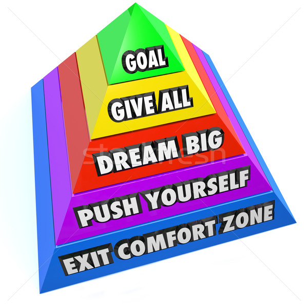 Exit Comfort Zone Push Yourself Change Dream Pyramid Steps Stock photo © iqoncept