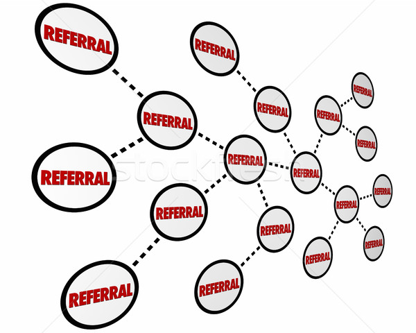 Referrals New Business Customer Recommendation 3d Illustration Stock photo © iqoncept