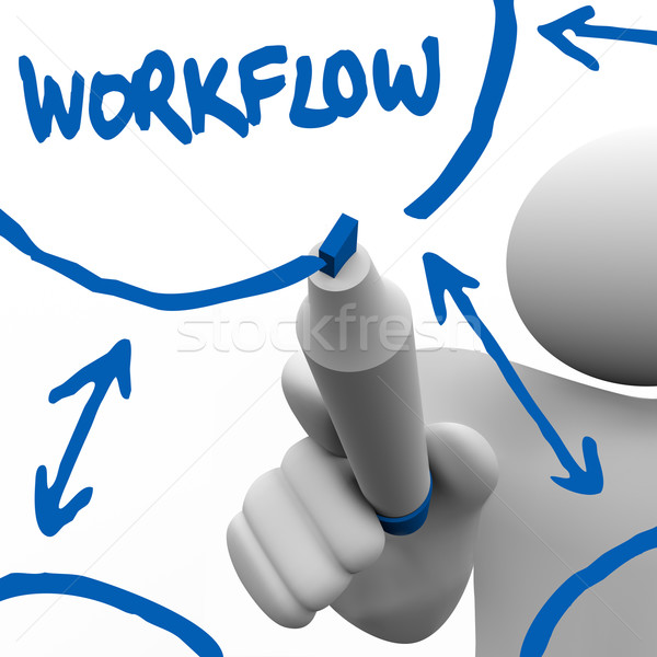 Workflow - Person Writing Diagram for Work Process on Board Stock photo © iqoncept
