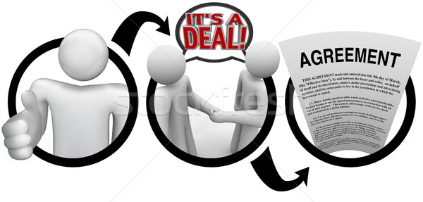 Diagram stappen vergadering deal overeenkomst persoon Stockfoto © iqoncept