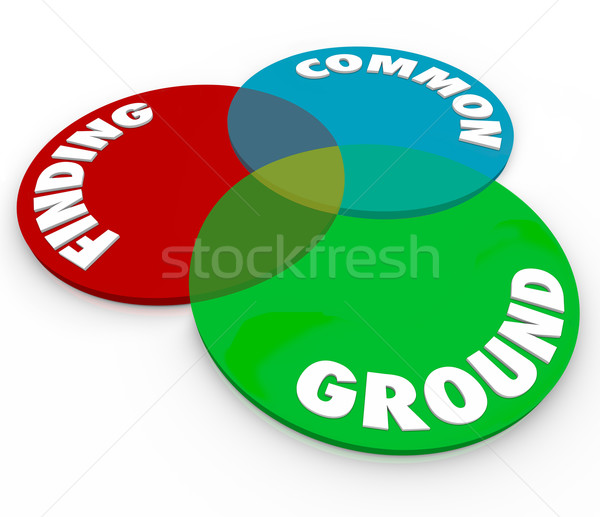 Finding Common Ground 3 Venn Diagram Circles Shared Interests Stock photo © iqoncept