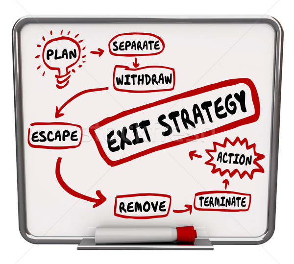 Exit Strategy Plan Written on Dry Erase Board Ending Way Out Stock photo © iqoncept