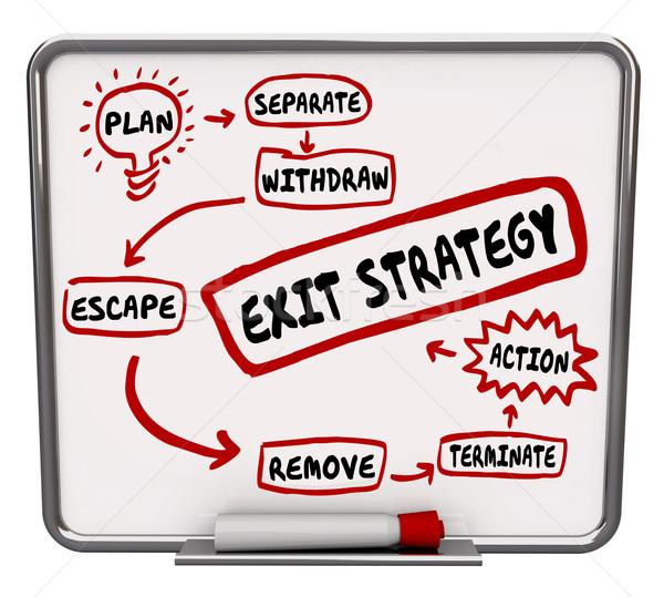 Kijárat stratégia terv írott száraz tábla Stock fotó © iqoncept