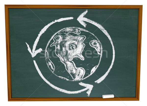 Earth and Recycle Symbol on Chalkboard Stock photo © iqoncept