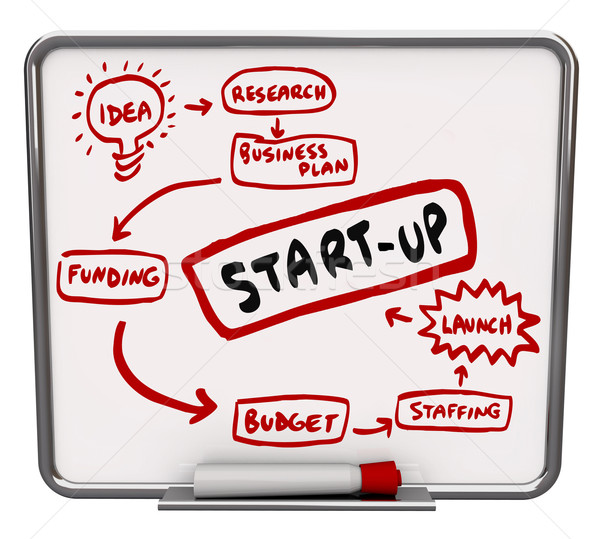 Start Up Company Diagram Advice Steps Dry Erase Board Instructio Stock photo © iqoncept