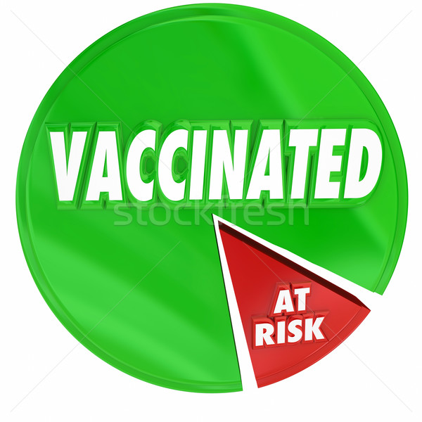 Vaccinated Vs At Risk People Patients Pie Chart Protection Disea Stock photo © iqoncept