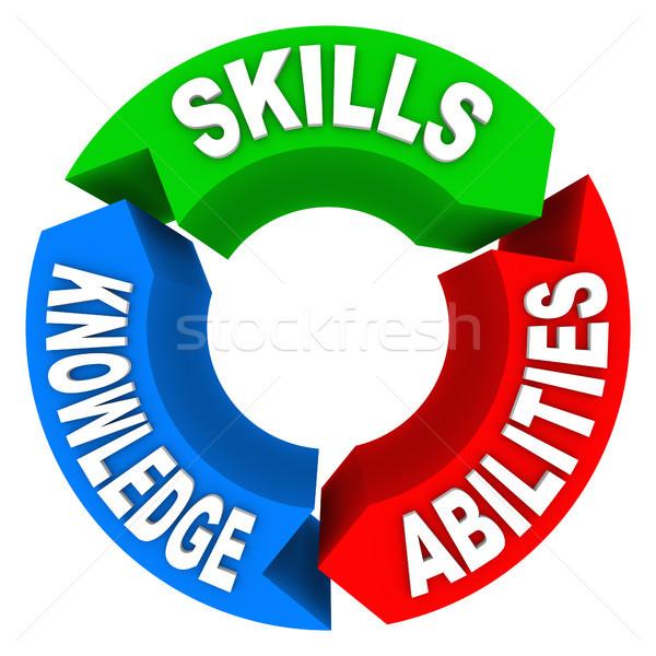 Képességek tudás képesség állás jelölt interjú Stock fotó © iqoncept