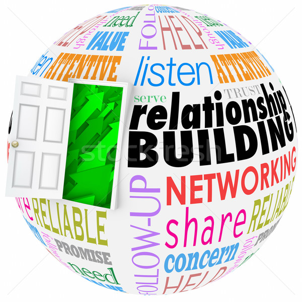 Relationship Building Words Ball Sphere Networking Paying Attent Stock photo © iqoncept