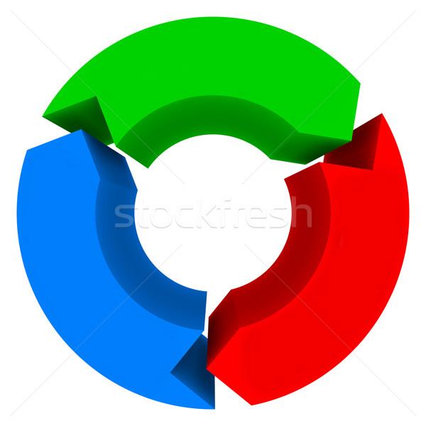 Three 3 Arrows Flowchart Diagram Process Stock photo © iqoncept
