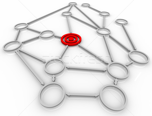 Target in Connected Network Stock photo © iqoncept
