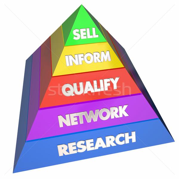 Vender de vendas processo rede clientes pirâmide Foto stock © iqoncept